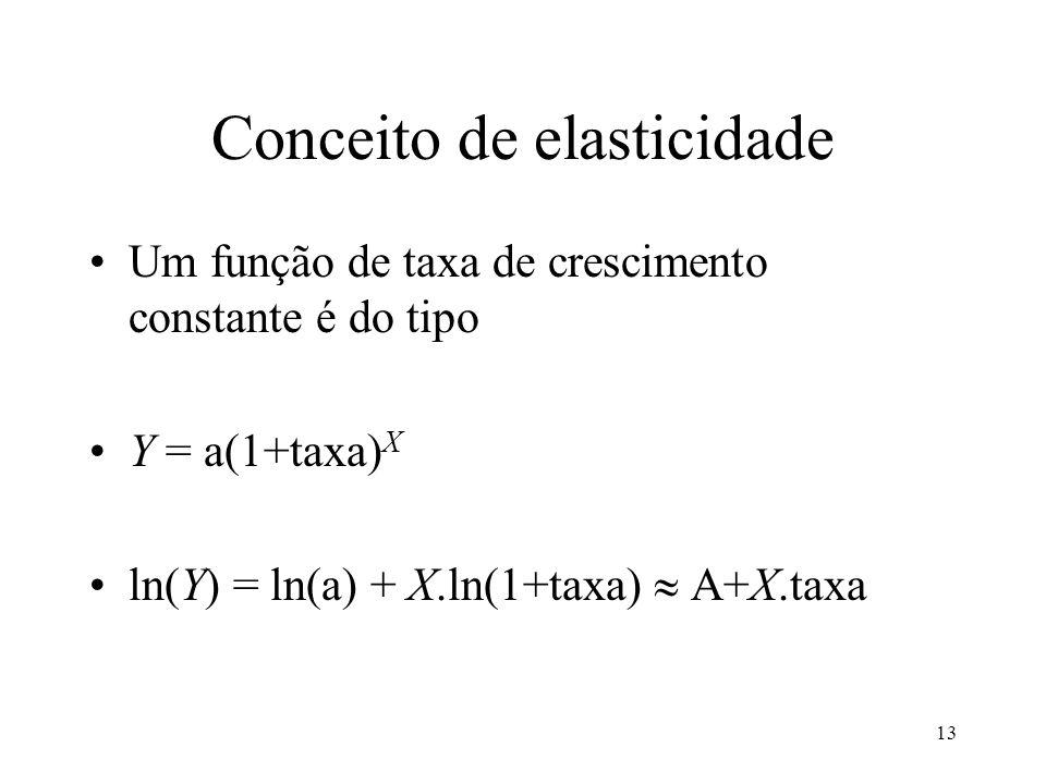 13 Conceito de elasticidade Um função de taxa de crescimento constante é do tipo Y = a(1+taxa) X ln(Y) = ln(a) + X.ln(1+taxa) A+X.taxa