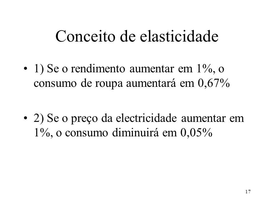 17 Conceito de elasticidade 1) Se o rendimento aumentar em 1%, o consumo de roupa aumentará em 0,67% 2) Se o preço da electricidade aumentar em 1%, o