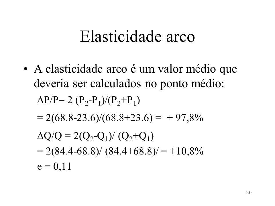 20 Elasticidade arco A elasticidade arco é um valor médio que deveria ser calculados no ponto médio: P/P= 2 (P 2 -P 1 )/(P 2 +P 1 ) = 2(68.8-23.6)/(68