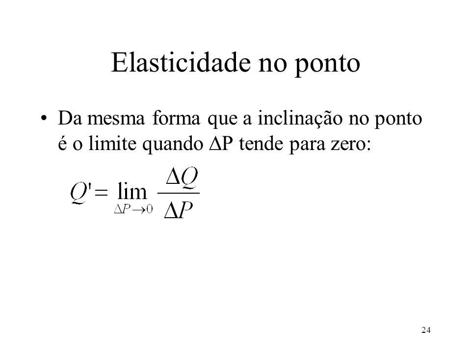 24 Elasticidade no ponto Da mesma forma que a inclinação no ponto é o limite quando P tende para zero: