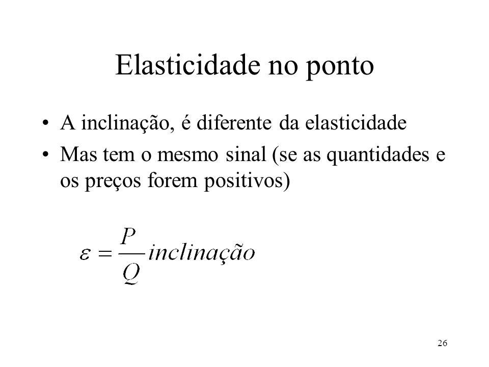 26 Elasticidade no ponto A inclinação, é diferente da elasticidade Mas tem o mesmo sinal (se as quantidades e os preços forem positivos)
