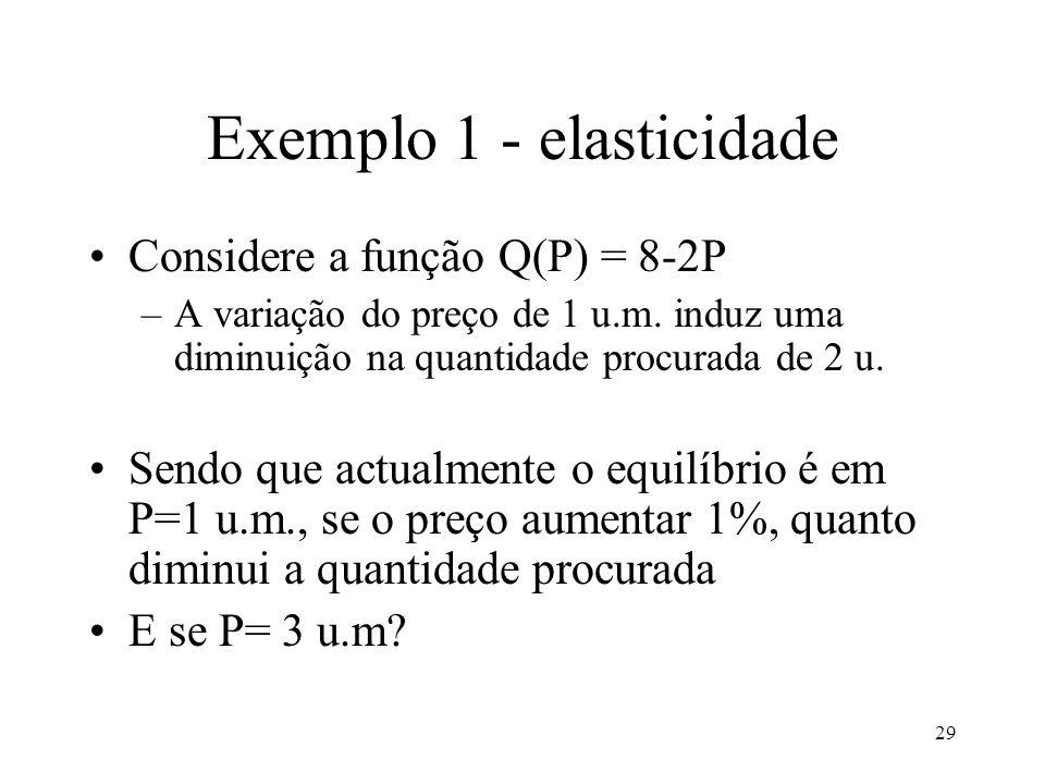 29 Exemplo 1 - elasticidade Considere a função Q(P) = 8-2P –A variação do preço de 1 u.m. induz uma diminuição na quantidade procurada de 2 u. Sendo q