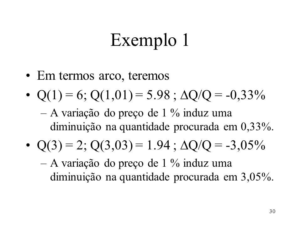 30 Exemplo 1 Em termos arco, teremos Q(1) = 6; Q(1,01) = 5.98 ; Q/Q = -0,33% –A variação do preço de 1 % induz uma diminuição na quantidade procurada