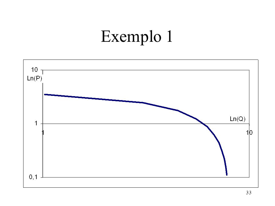 33 Exemplo 1