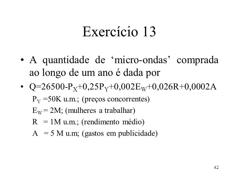 42 Exercício 13 A quantidade de micro-ondas comprada ao longo de um ano é dada por Q=26500-P X +0,25P Y +0,002E W +0,026R+0,0002A P Y =50K u.m.; (preç
