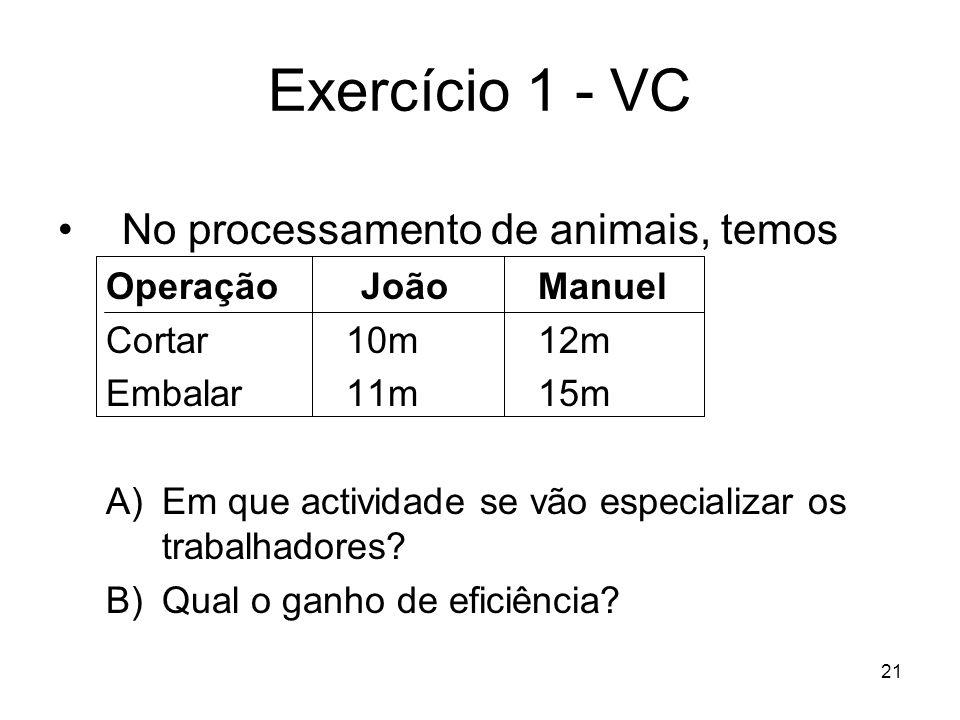 21 Exercício 1 - VC No processamento de animais, temos Operação JoãoManuel Cortar10m12m Embalar11m15m A)Em que actividade se vão especializar os traba