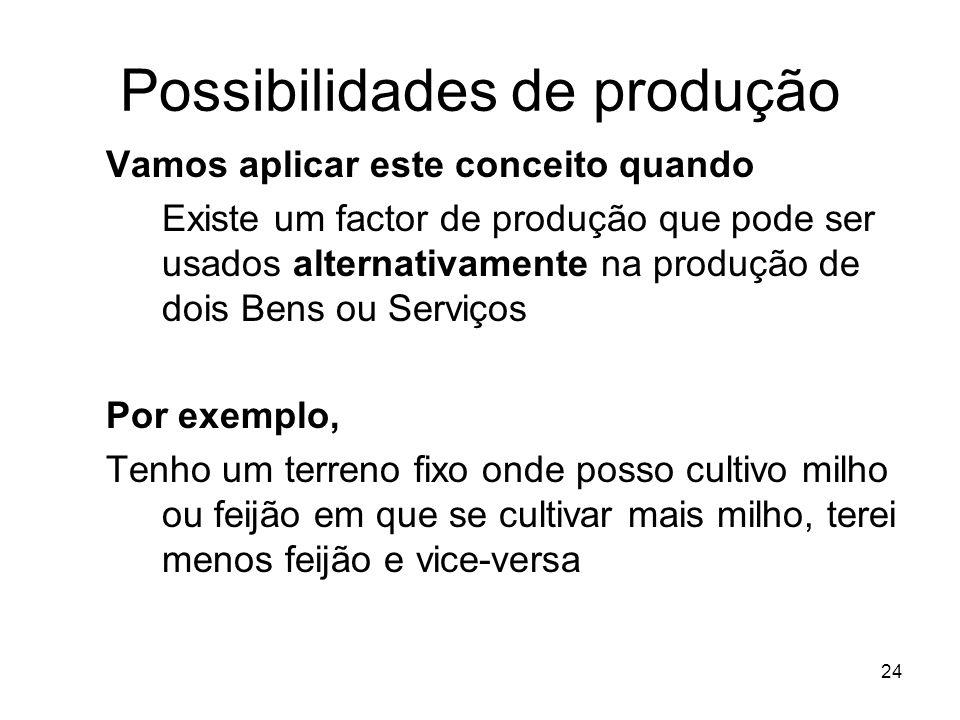 24 Possibilidades de produção Vamos aplicar este conceito quando Existe um factor de produção que pode ser usados alternativamente na produção de dois