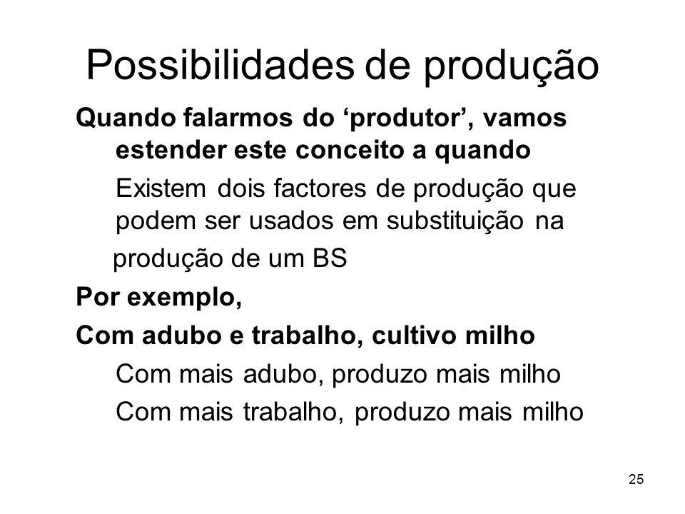 25 Possibilidades de produção Quando falarmos do produtor, vamos estender este conceito a quando Existem dois factores de produção que podem ser usado