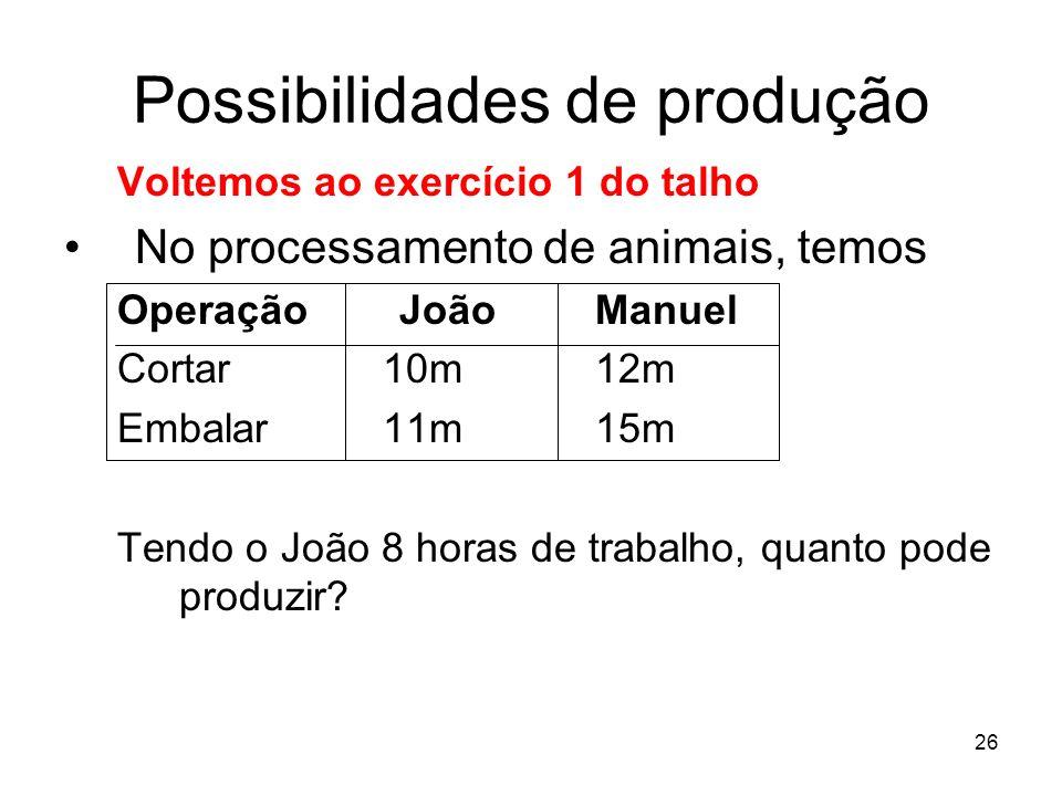 26 Possibilidades de produção Voltemos ao exercício 1 do talho No processamento de animais, temos Operação JoãoManuel Cortar10m12m Embalar11m15m Tendo