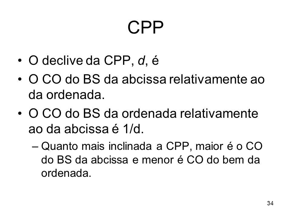 34 CPP O declive da CPP, d, é O CO do BS da abcissa relativamente ao da ordenada. O CO do BS da ordenada relativamente ao da abcissa é 1/d. –Quanto ma