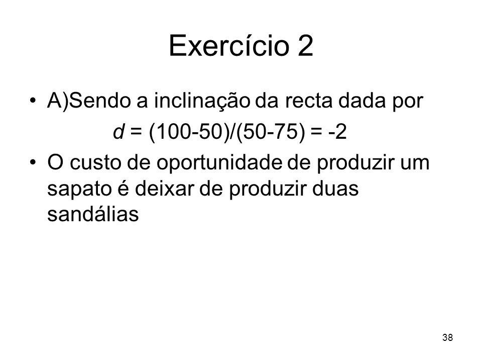 38 Exercício 2 A)Sendo a inclinação da recta dada por d = (100-50)/(50-75) = -2 O custo de oportunidade de produzir um sapato é deixar de produzir dua