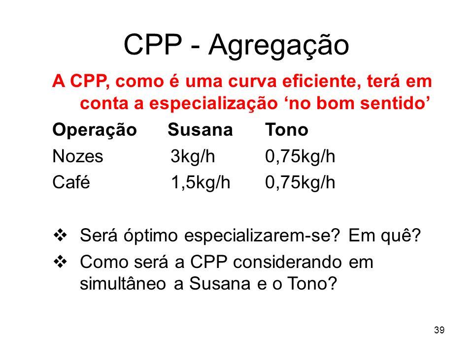 39 CPP - Agregação A CPP, como é uma curva eficiente, terá em conta a especialização no bom sentido Operação Susana Tono Nozes3kg/h0,75kg/h Café1,5kg/