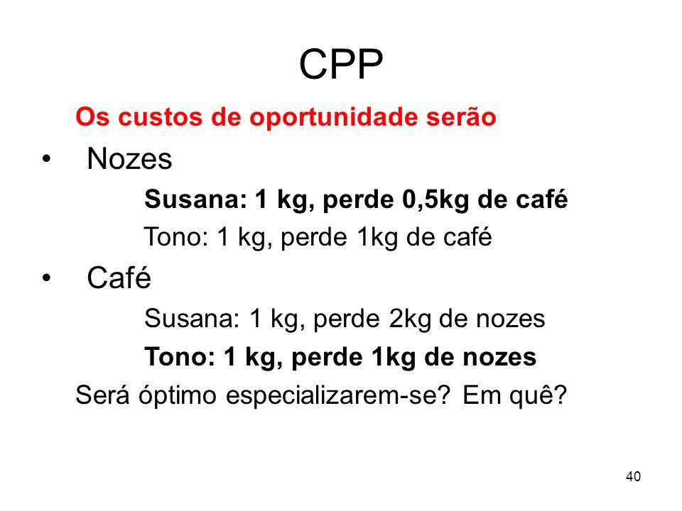 40 CPP Os custos de oportunidade serão Nozes Susana: 1 kg, perde 0,5kg de café Tono: 1 kg, perde 1kg de café Café Susana: 1 kg, perde 2kg de nozes Ton