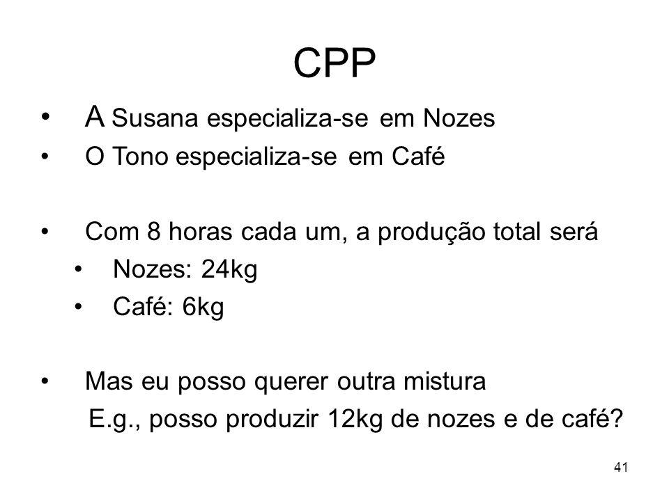 41 CPP A Susana especializa-se em Nozes O Tono especializa-se em Café Com 8 horas cada um, a produção total será Nozes: 24kg Café: 6kg Mas eu posso qu