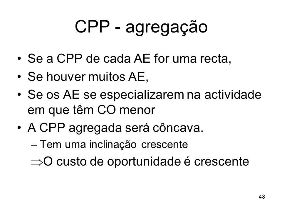 48 CPP - agregação Se a CPP de cada AE for uma recta, Se houver muitos AE, Se os AE se especializarem na actividade em que têm CO menor A CPP agregada