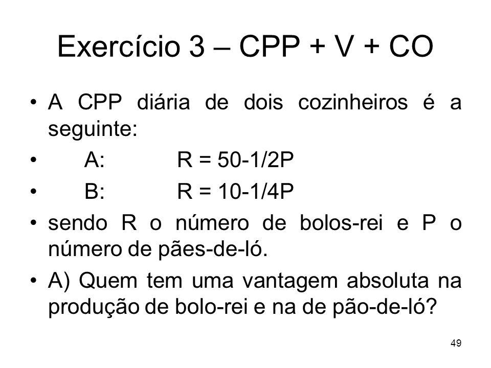 49 Exercício 3 – CPP + V + CO A CPP diária de dois cozinheiros é a seguinte: A: R = 50-1/2P B: R = 10-1/4P sendo R o número de bolos-rei e P o número