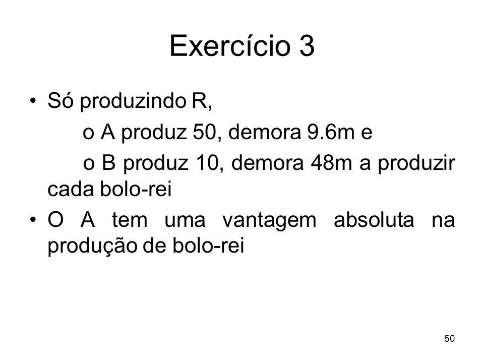 50 Exercício 3 Só produzindo R, o A produz 50, demora 9.6m e o B produz 10, demora 48m a produzir cada bolo-rei O A tem uma vantagem absoluta na produ