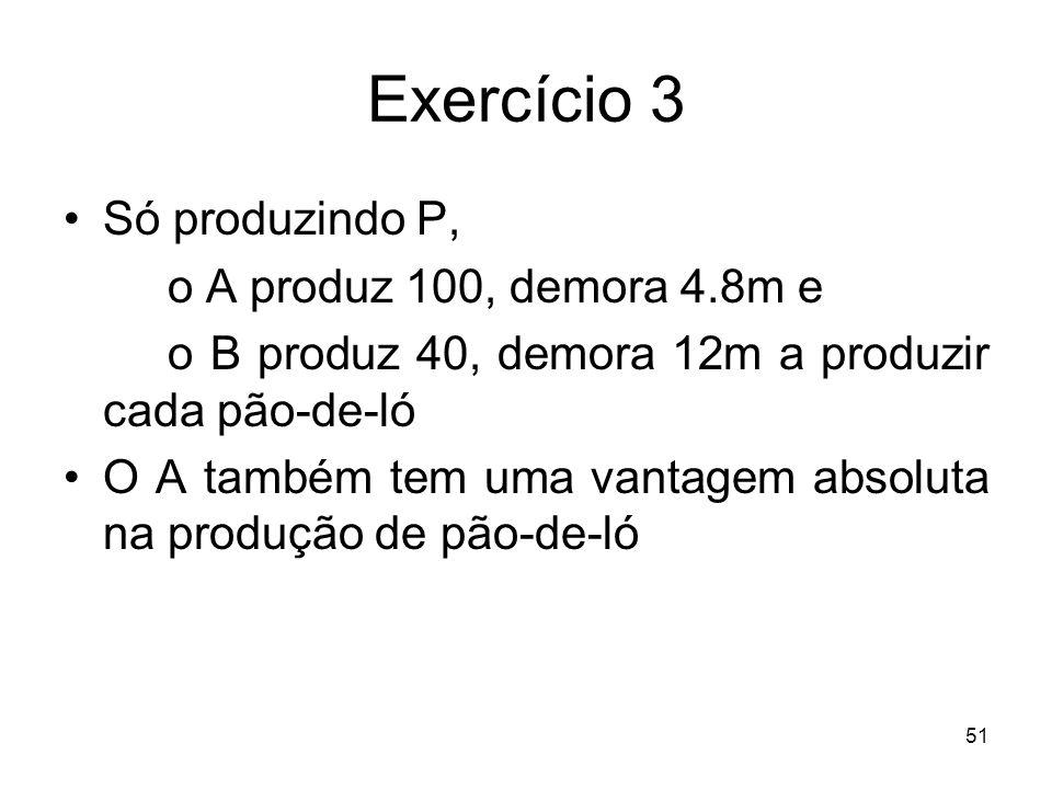 51 Exercício 3 Só produzindo P, o A produz 100, demora 4.8m e o B produz 40, demora 12m a produzir cada pão-de-ló O A também tem uma vantagem absoluta