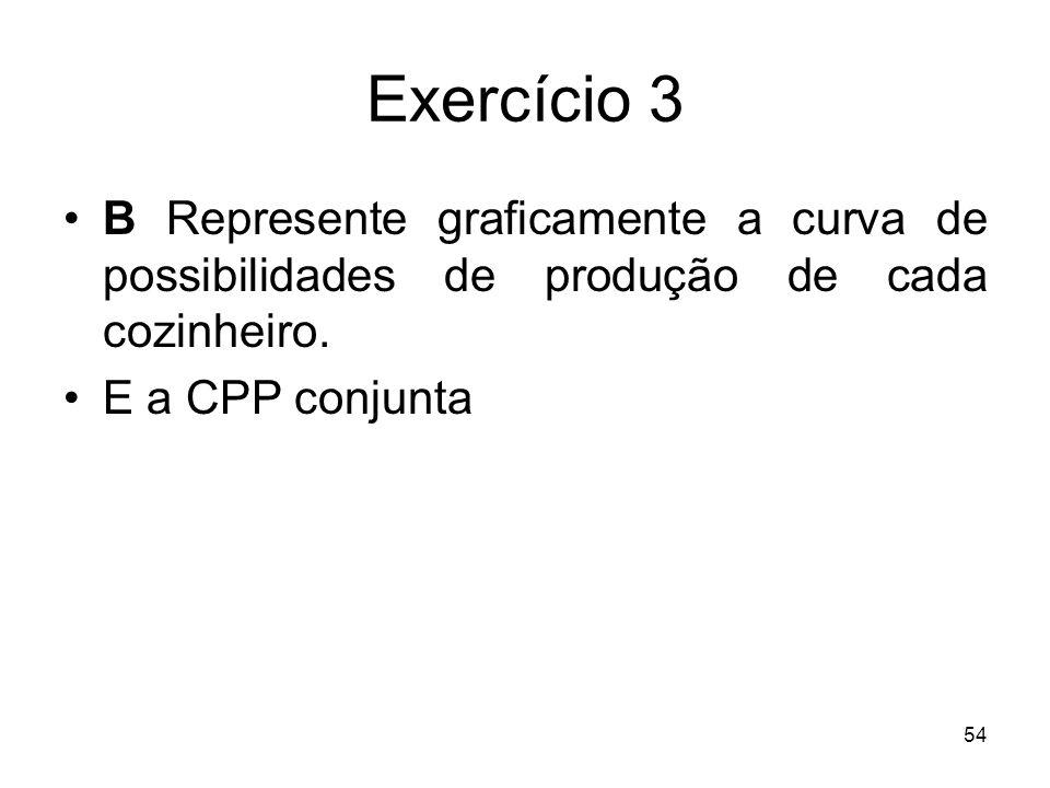 54 Exercício 3 B Represente graficamente a curva de possibilidades de produção de cada cozinheiro. E a CPP conjunta