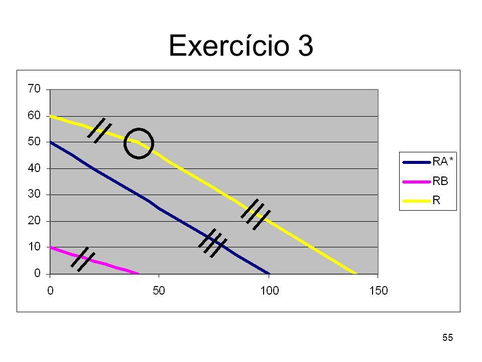 55 Exercício 3