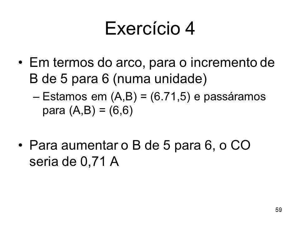 59 Exercício 4 Em termos do arco, para o incremento de B de 5 para 6 (numa unidade) –Estamos em (A,B) = (6.71,5) e passáramos para (A,B) = (6,6) Para