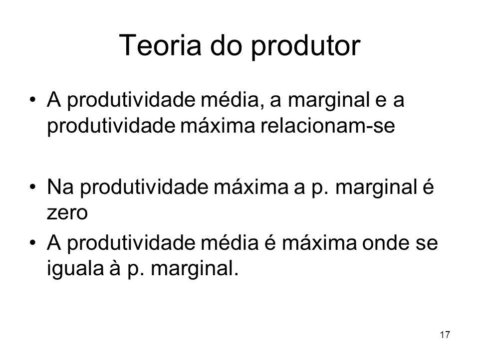 17 Teoria do produtor A produtividade média, a marginal e a produtividade máxima relacionam-se Na produtividade máxima a p. marginal é zero A produtiv
