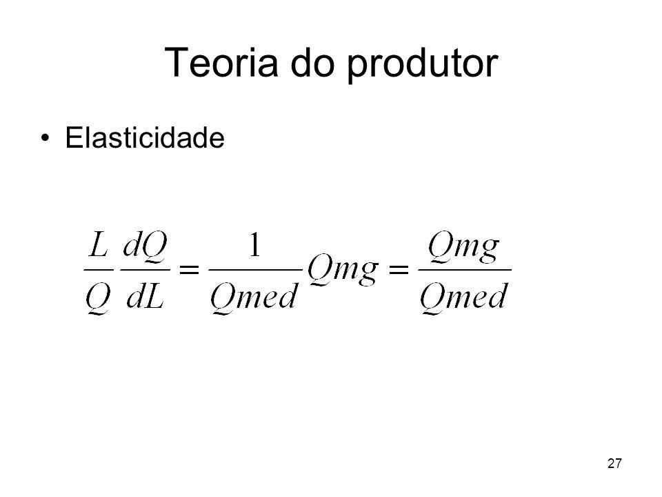 27 Teoria do produtor Elasticidade