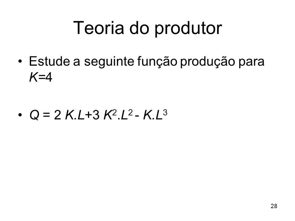 28 Teoria do produtor Estude a seguinte função produção para K=4 Q = 2 K.L+3 K 2.L 2 - K.L 3