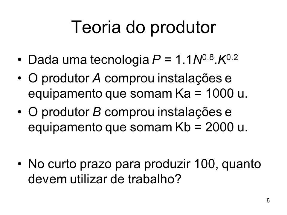 5 Teoria do produtor Dada uma tecnologia P = 1.1N 0.8.K 0.2 O produtor A comprou instalações e equipamento que somam Ka = 1000 u. O produtor B comprou