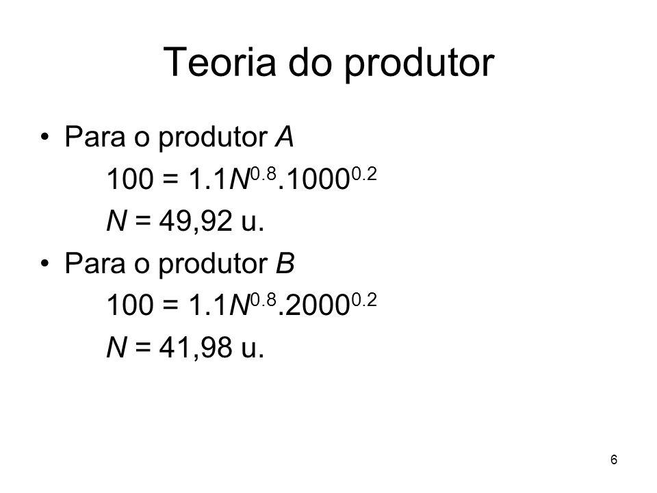 6 Teoria do produtor Para o produtor A 100 = 1.1N 0.8.1000 0.2 N = 49,92 u. Para o produtor B 100 = 1.1N 0.8.2000 0.2 N = 41,98 u.