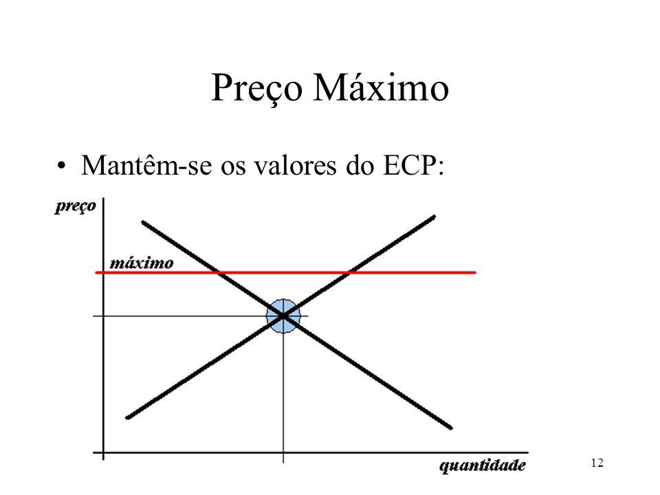 12 Preço Máximo Mantêm-se os valores do ECP: