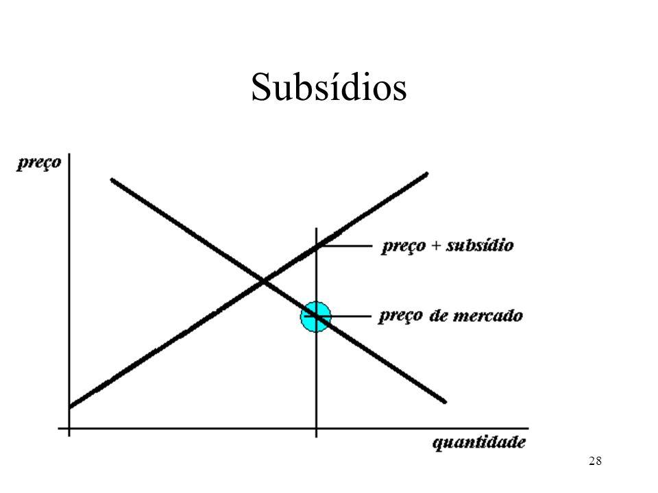 28 Subsídios