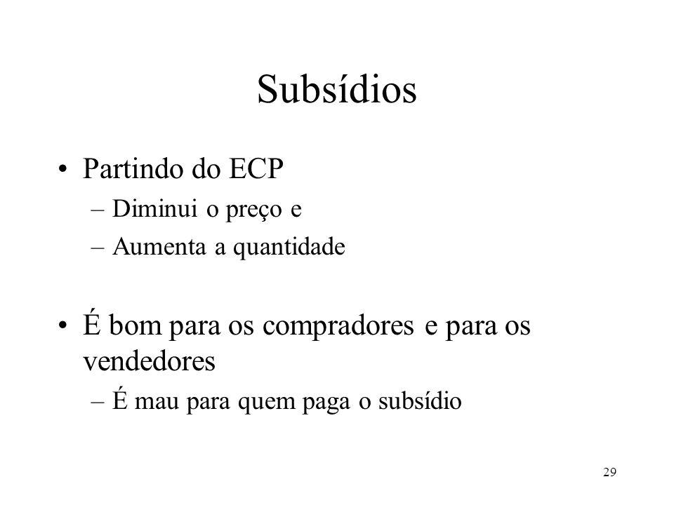 29 Subsídios Partindo do ECP –Diminui o preço e –Aumenta a quantidade É bom para os compradores e para os vendedores –É mau para quem paga o subsídio