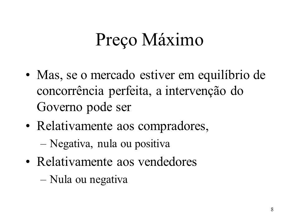 8 Preço Máximo Mas, se o mercado estiver em equilíbrio de concorrência perfeita, a intervenção do Governo pode ser Relativamente aos compradores, –Neg