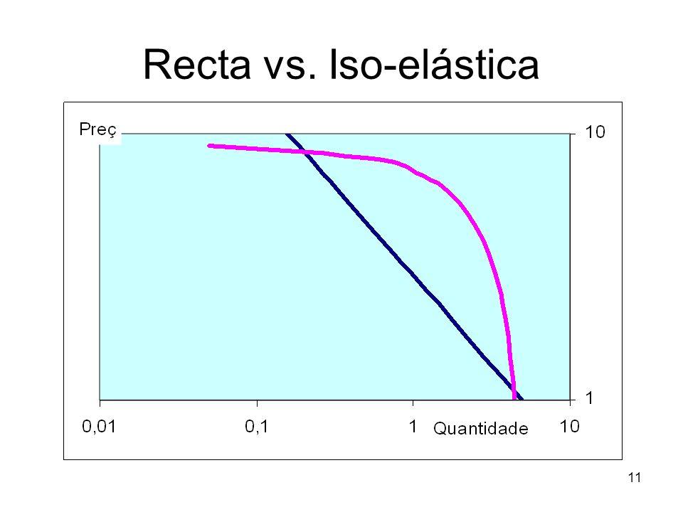 11 Recta vs. Iso-elástica