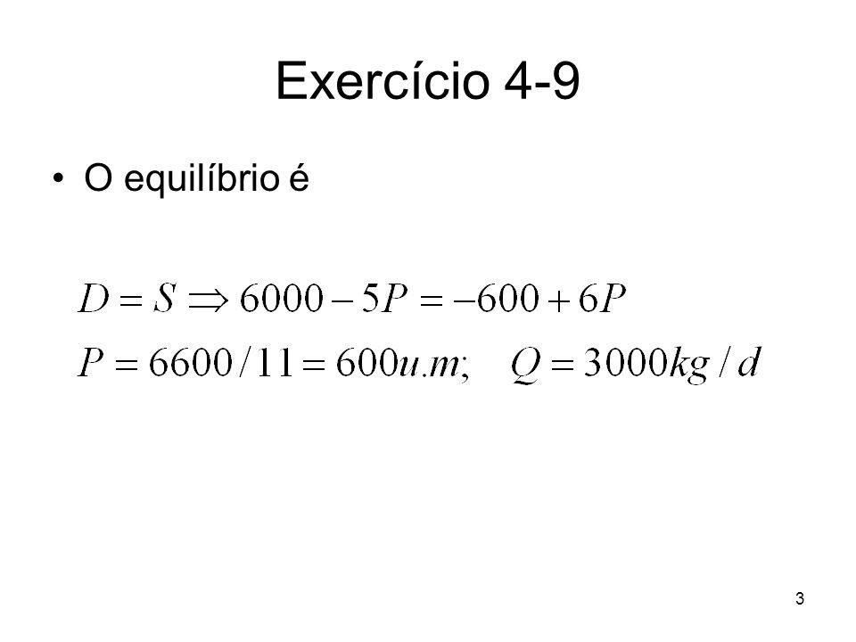 4 Exercício 4-9 P/Q = 0,2 u.m./kg Inclinação da procura = -5 kg/u.m.