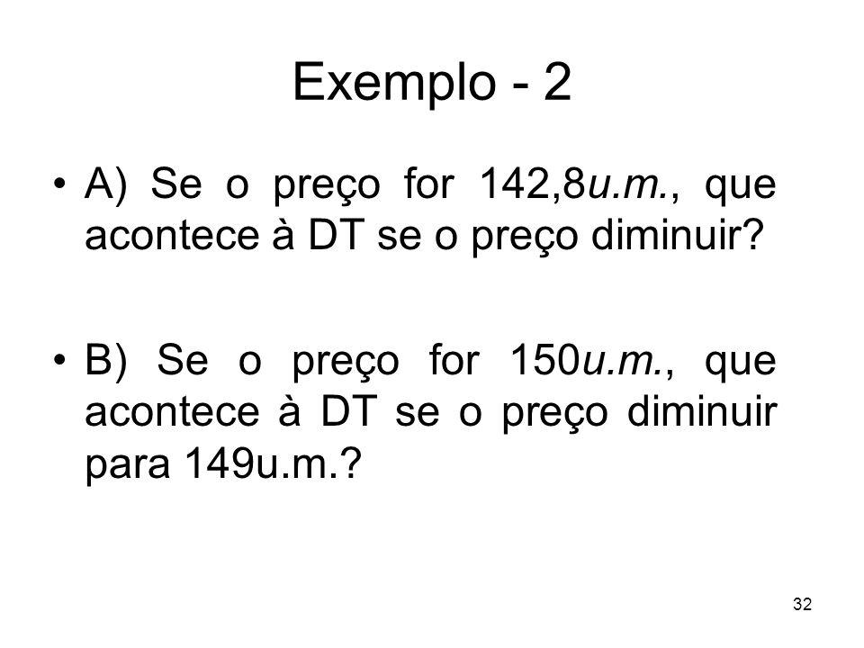 32 Exemplo - 2 A) Se o preço for 142,8u.m., que acontece à DT se o preço diminuir? B) Se o preço for 150u.m., que acontece à DT se o preço diminuir pa