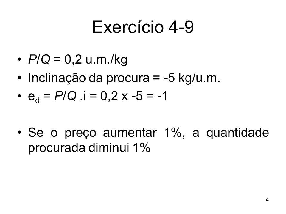 4 Exercício 4-9 P/Q = 0,2 u.m./kg Inclinação da procura = -5 kg/u.m. e d = P/Q.i = 0,2 x -5 = -1 Se o preço aumentar 1%, a quantidade procurada diminu