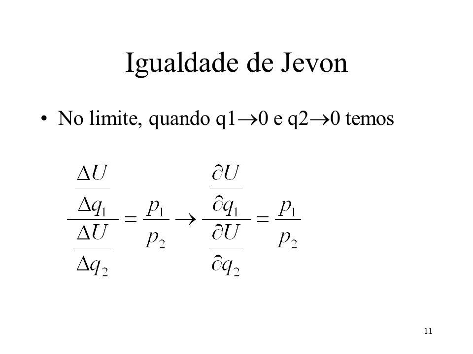 11 Igualdade de Jevon No limite, quando q1 0 e q2 0 temos