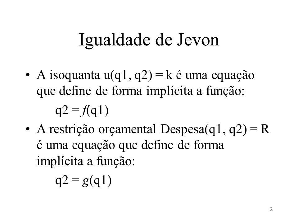 2 Igualdade de Jevon A isoquanta u(q1, q2) = k é uma equação que define de forma implícita a função: q2 = f(q1) A restrição orçamental Despesa(q1, q2)