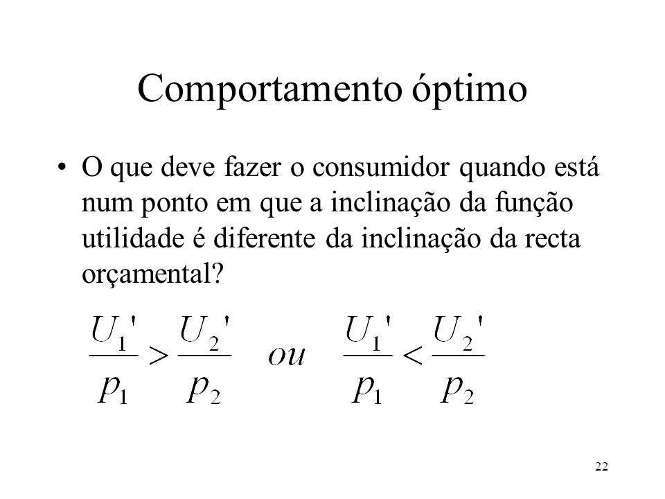 22 Comportamento óptimo O que deve fazer o consumidor quando está num ponto em que a inclinação da função utilidade é diferente da inclinação da recta