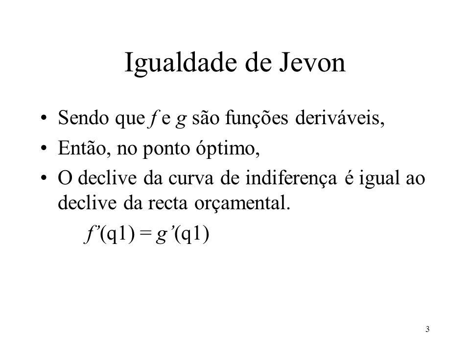 3 Igualdade de Jevon Sendo que f e g são funções deriváveis, Então, no ponto óptimo, O declive da curva de indiferença é igual ao declive da recta orç