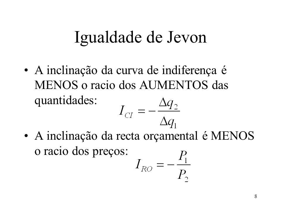 8 Igualdade de Jevon A inclinação da curva de indiferença é MENOS o racio dos AUMENTOS das quantidades: A inclinação da recta orçamental é MENOS o rac