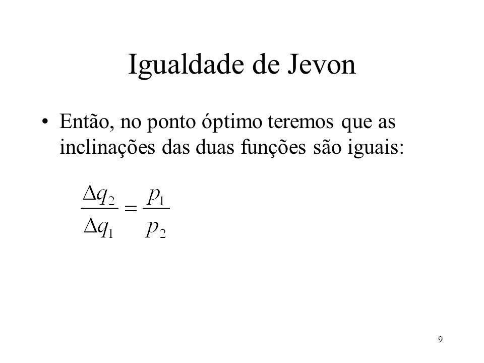 9 Igualdade de Jevon Então, no ponto óptimo teremos que as inclinações das duas funções são iguais: