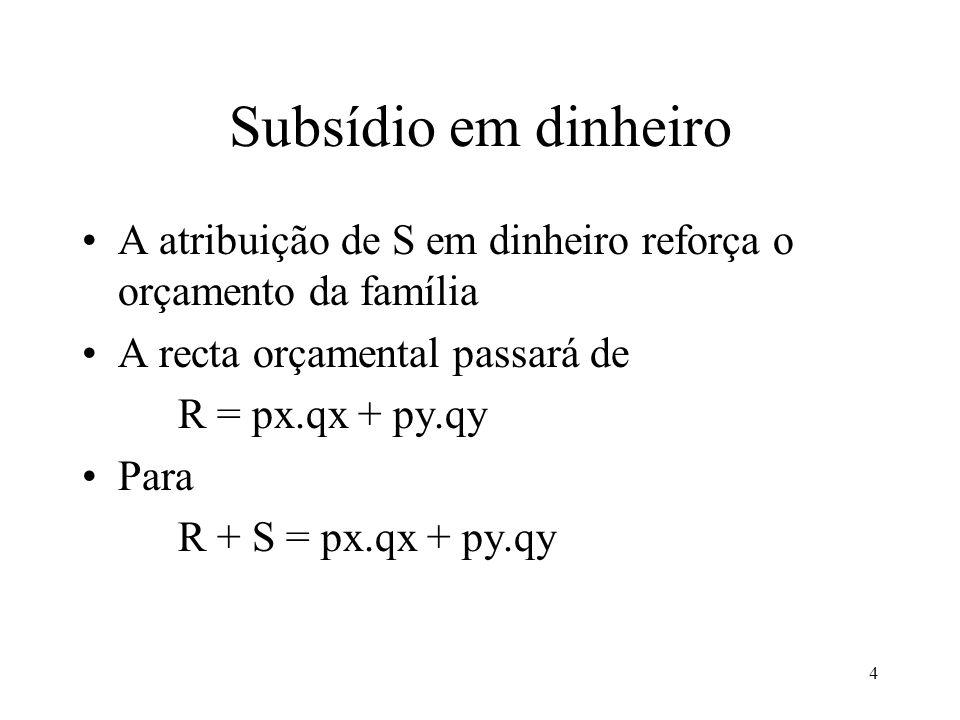 4 Subsídio em dinheiro A atribuição de S em dinheiro reforça o orçamento da família A recta orçamental passará de R = px.qx + py.qy Para R + S = px.qx + py.qy