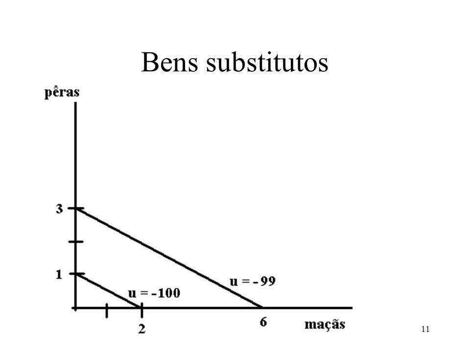 11 Bens substitutos