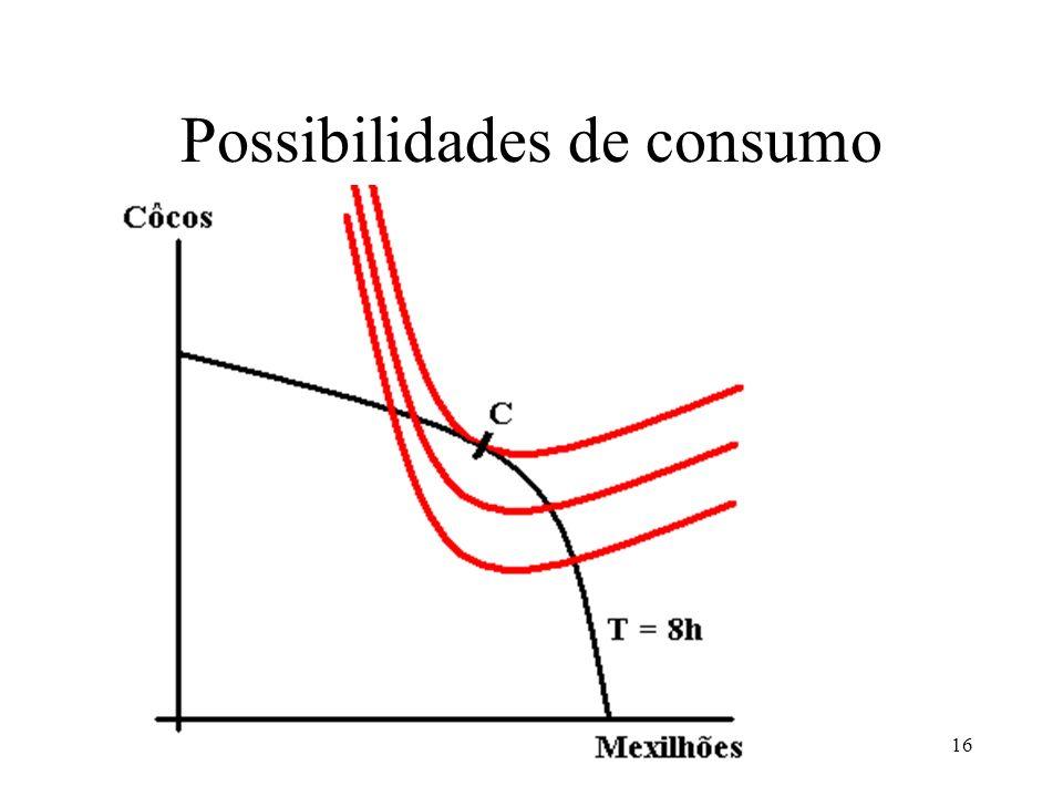 16 Possibilidades de consumo