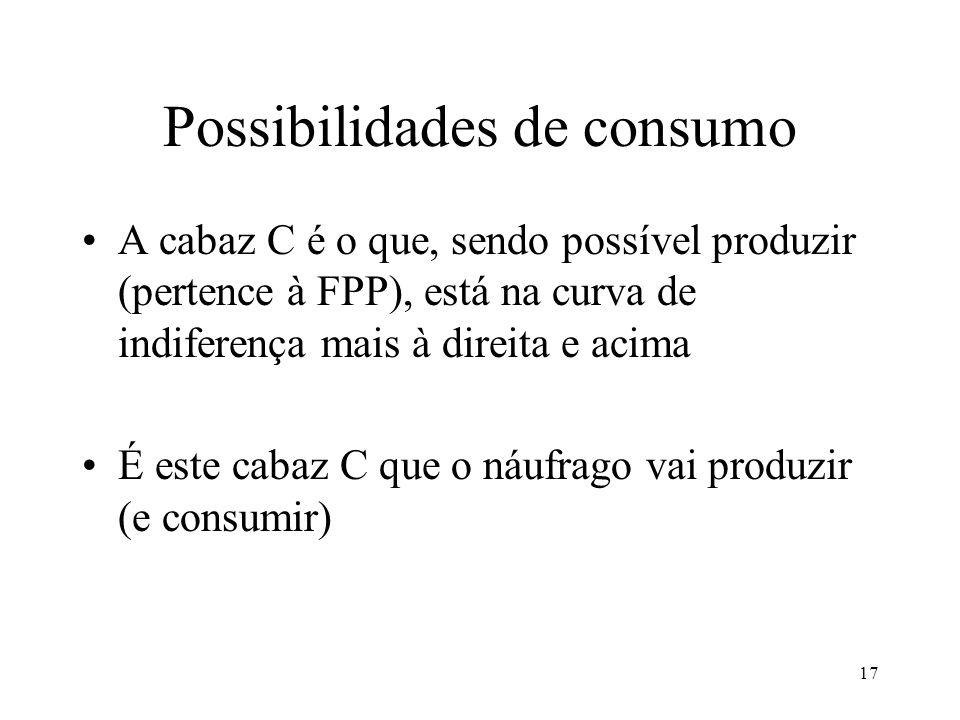 17 Possibilidades de consumo A cabaz C é o que, sendo possível produzir (pertence à FPP), está na curva de indiferença mais à direita e acima É este c