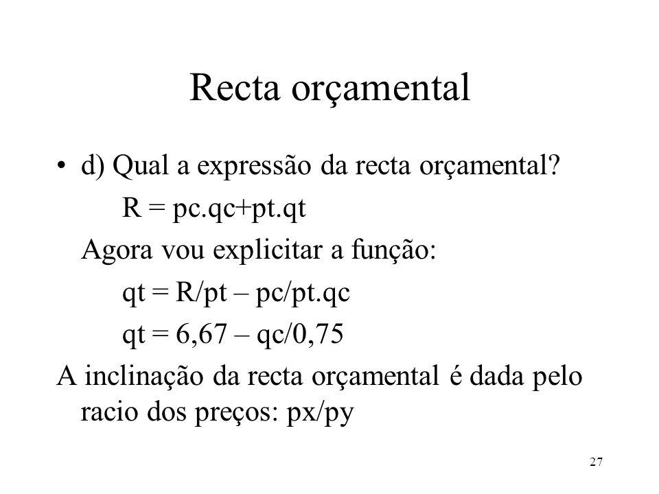 27 Recta orçamental d) Qual a expressão da recta orçamental? R = pc.qc+pt.qt Agora vou explicitar a função: qt = R/pt – pc/pt.qc qt = 6,67 – qc/0,75 A