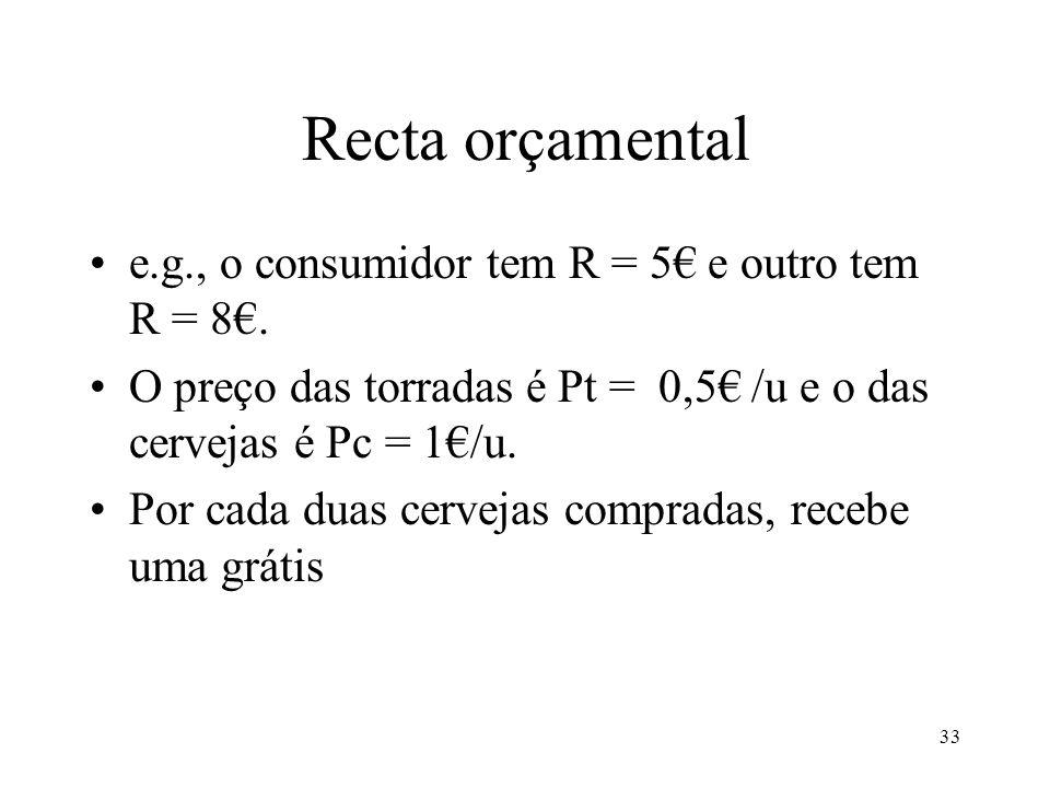 33 Recta orçamental e.g., o consumidor tem R = 5 e outro tem R = 8. O preço das torradas é Pt = 0,5 /u e o das cervejas é Pc = 1/u. Por cada duas cerv